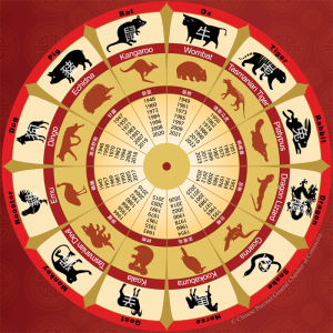 chi_australian_chinese_zodiac_20140128_0